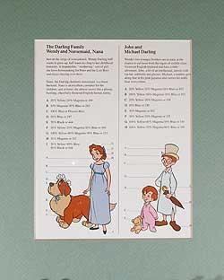 Peter Pan Darling Children Model Sheet